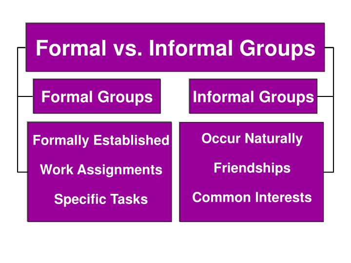formal and informal groups essay The basic difference between formal and informal groups is that formal groups are always formed with an objective, but when an informal group is created, there is no.