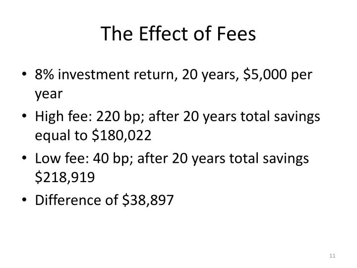 The Effect of Fees