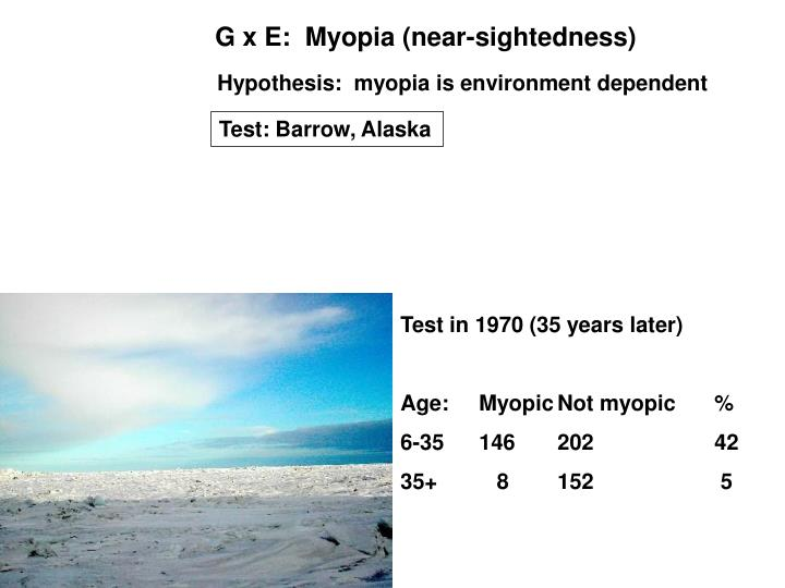 G x E:  Myopia (near-sightedness)