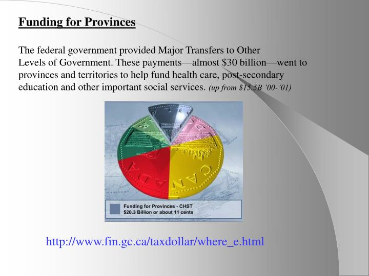 Funding for Provinces