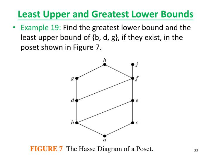 Ppt 86 partial orderings powerpoint presentation id1835060 least upper and greatest lower bounds ccuart Choice Image