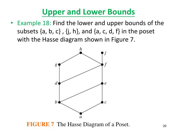 Ppt 86 partial orderings powerpoint presentation id1835060 upper and lower bounds ccuart Choice Image