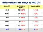 h3 low reactors in hi assays by who ccs