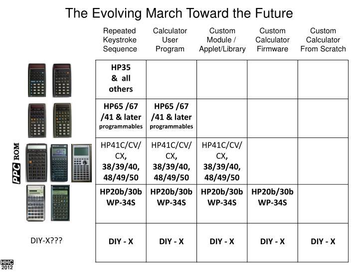The Evolving March Toward the Future