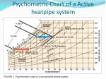 psychometric chart of a active heatpipe system
