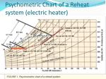 psychometric chart of a reheat system electric heater