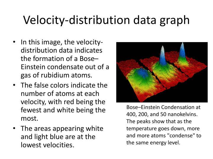 State Of Matter At Room Temperature Rubidium