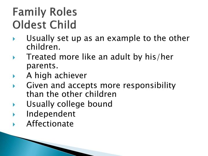 Family Roles