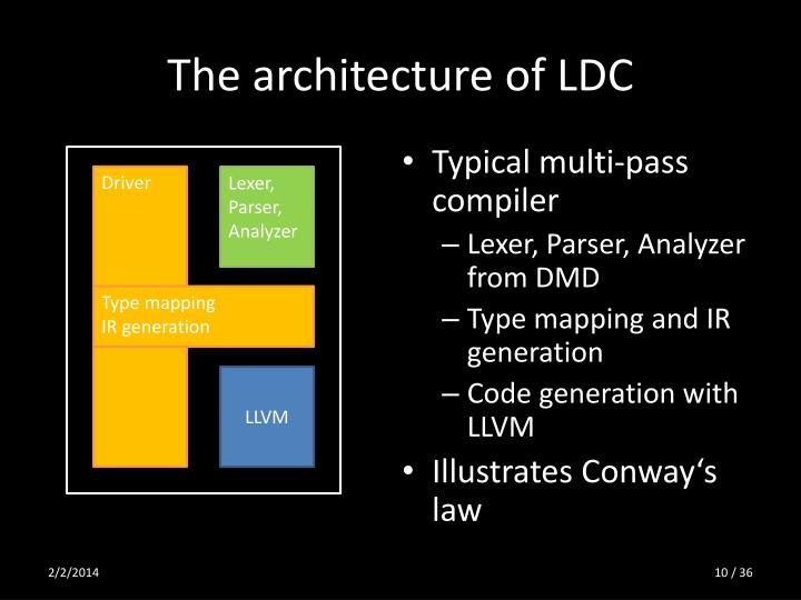The architecture of LDC
