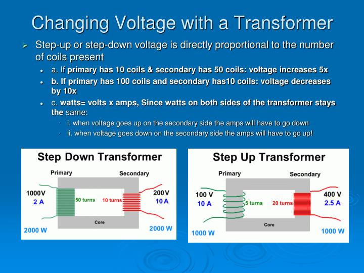 Changing Voltage with a Transformer