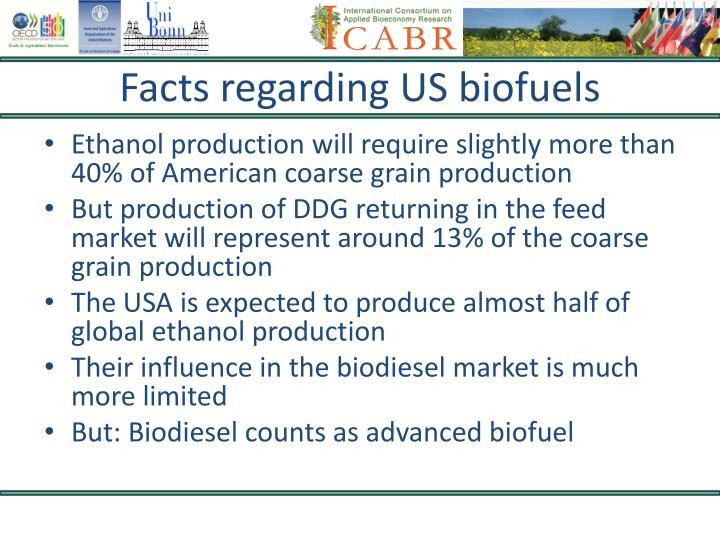 Facts regarding us biofuels