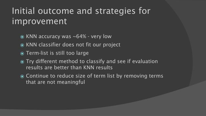 Initial outcome and strategies for improvement