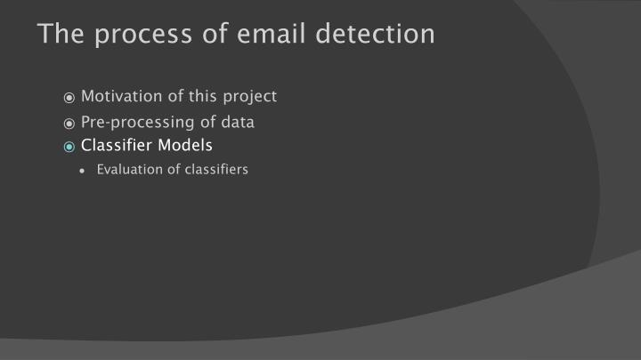 The process of email detection
