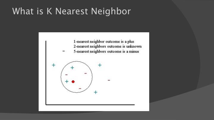 What is K Nearest Neighbor