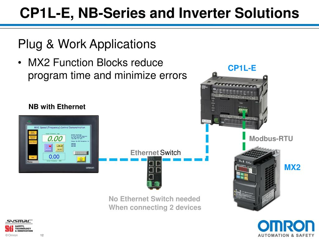 PPT - Introducing the CP1L-E Micro-PLC featuring Integrated
