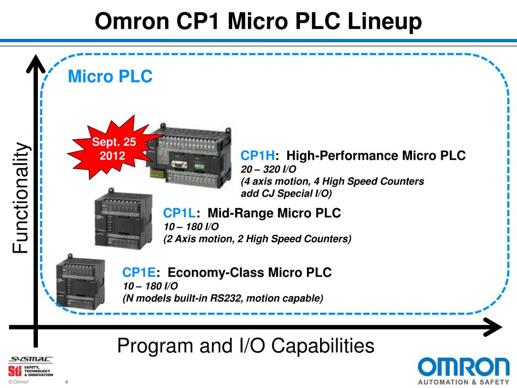 MICRO INNOVATIONS CP1L DRIVER FOR WINDOWS MAC
