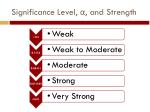 significance level and strength