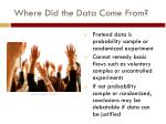 where did the data come from
