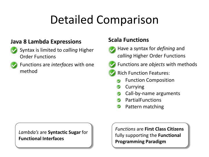 Detailed Comparison