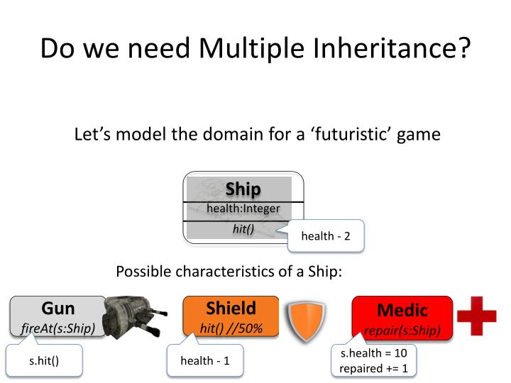 Do we need Multiple Inheritance?