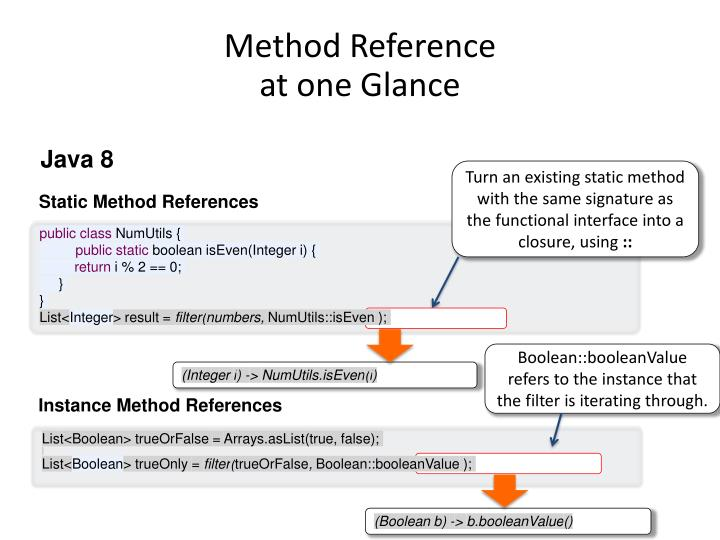 Method Reference