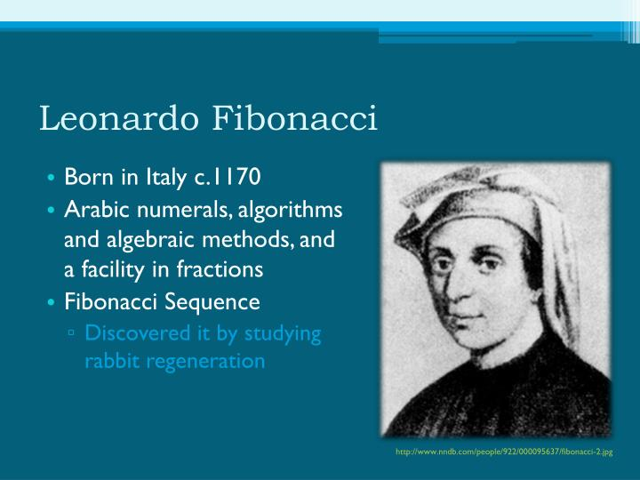 where was leonardo fibonacci born