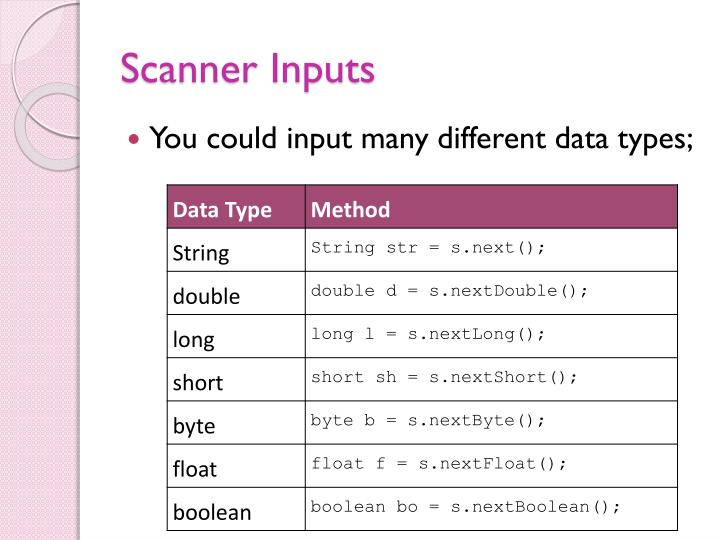 Scanner Inputs