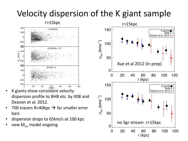Velocity dispersion of the K giant sample