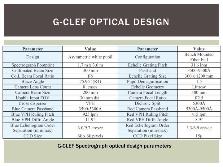 G-CLEF Optical Design