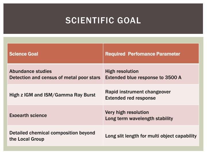 Scientific goal