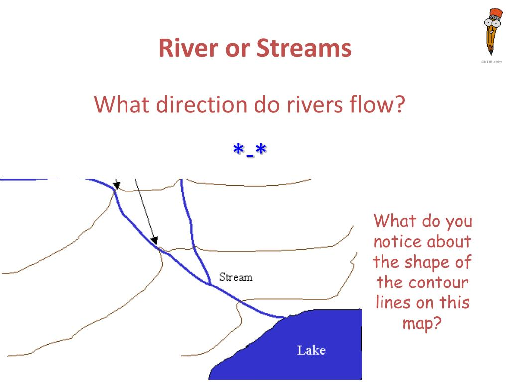 PPT - Topographic Maps PowerPoint Presentation - ID:1838003 Direction Of River Flow On Topographic Map on