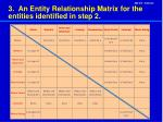 3 an entity relationship matrix for the entities identified in step 2
