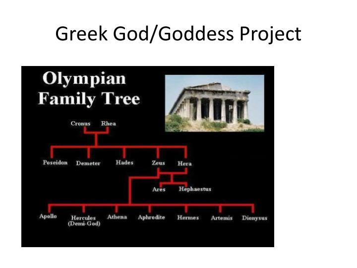 foundation of mythology short answers Foundations of mythology short answers 1 foundations of mythology short answer hum/105 7/6/12 foundations of mythology short answers 2 myth use popularly by told a tale or story any story very ancient can be called a myth.