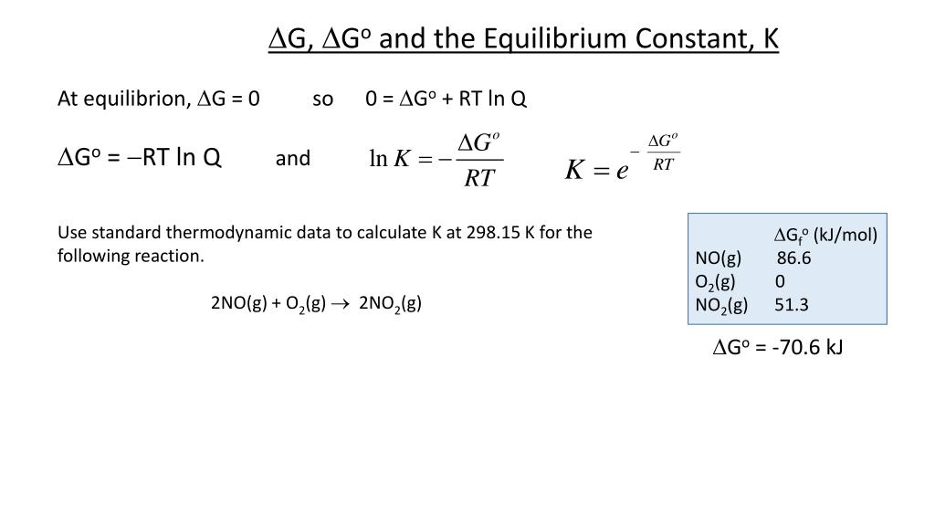 PPT - Section 19 3 Free Energy, the Reaction Quotient and