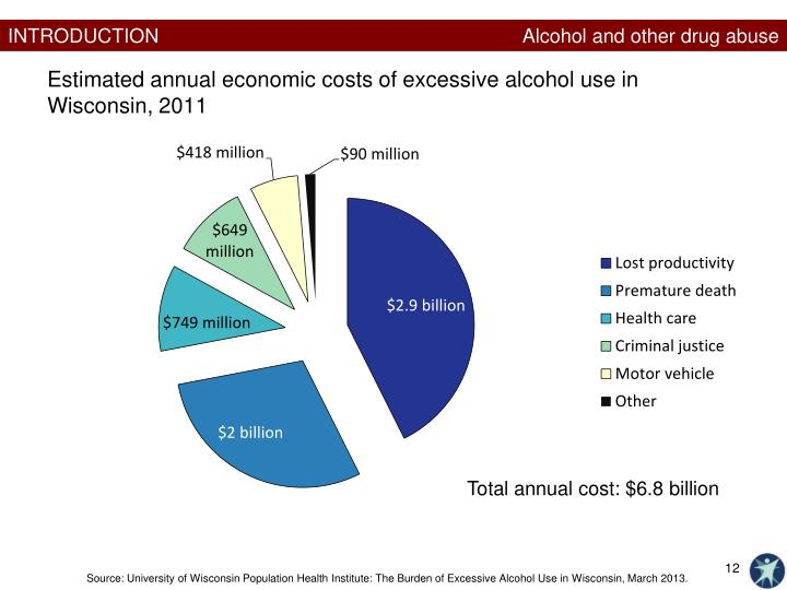 Alcohol and other drug abuse
