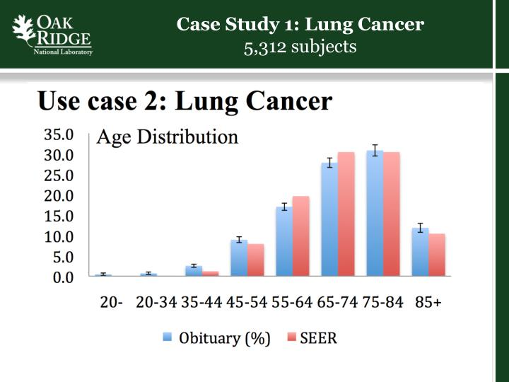 Case Study 1: Lung Cancer