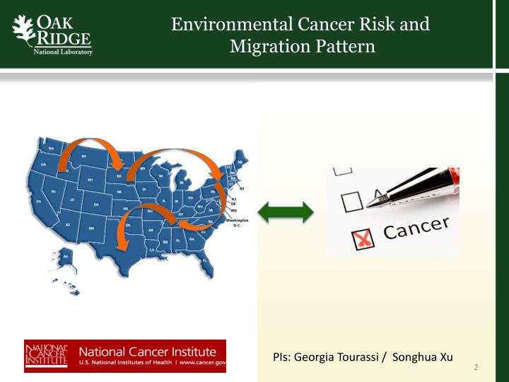 Environmental cancer risk and migration pattern