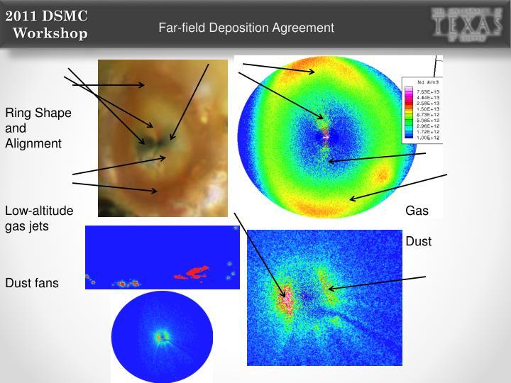 Far-field Deposition Agreement