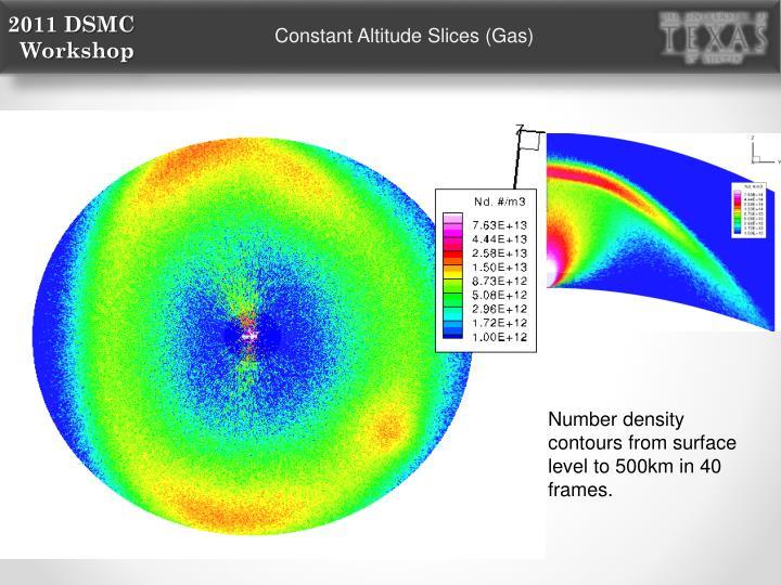 Constant Altitude Slices (Gas)