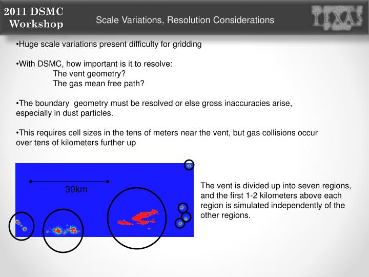 Scale Variations, Resolution Considerations