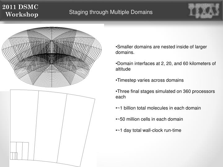 Staging through Multiple Domains