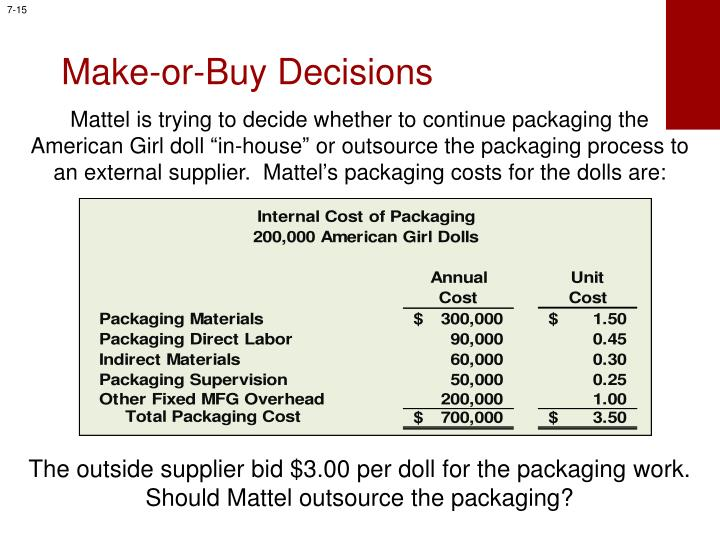 mattel outsourcing essay View homework help - mattel case study from busa 4129 at savannah state case study #1 describes how mattel a major toy manufacture began in 1945 as a very small company based out of california and.