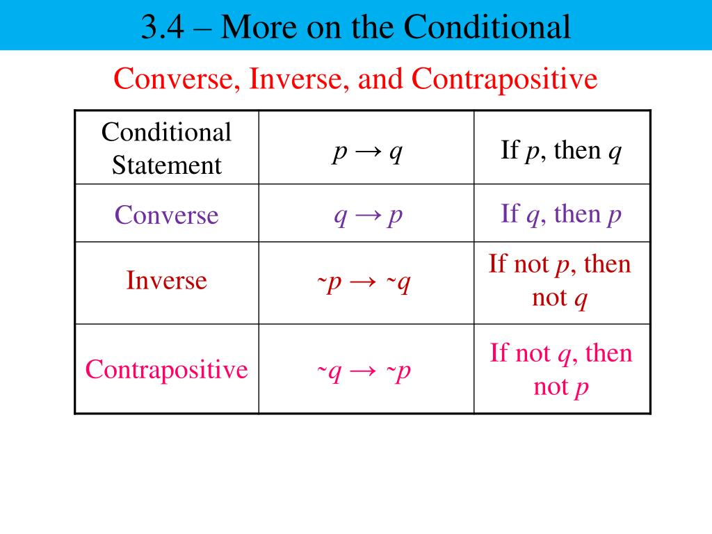 """1. Write the converse, inverse, and contrapositive of. """"If"""