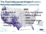the third mexican american problem not a normal border
