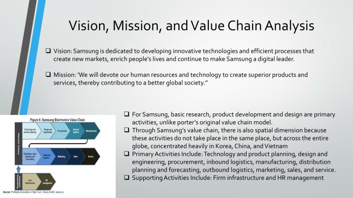 Vision And Mission Of Samsung >> Ppt Samsung Electronics Powerpoint Presentation Id 1839517