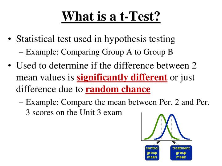 statistical hypothesis testing and two sided test In this module, you'll get an introduction to hypothesis testing, a core concept in statistics we'll cover hypothesis testing for basic one and two group settings as well as power after you've watched the videos and tried the homework, take a stab at the quiz.