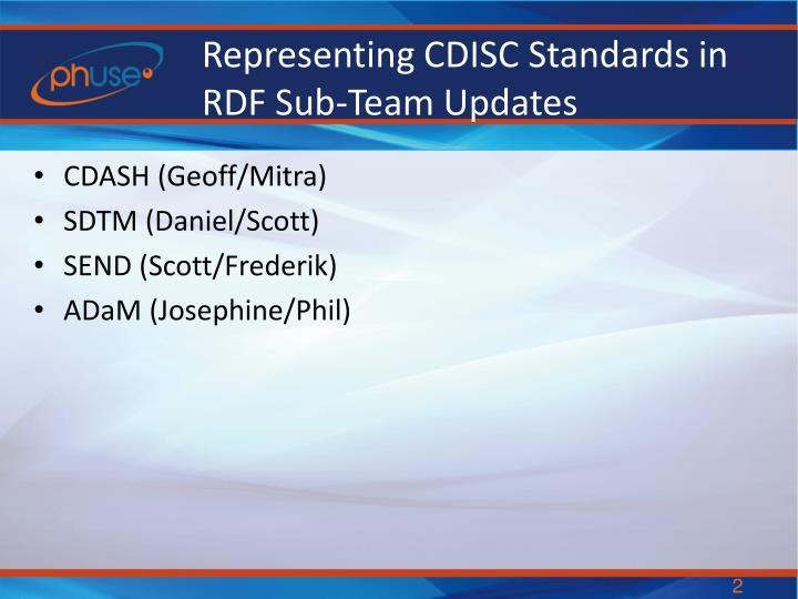 Representing CDISC Standards in RDF Sub-Team Updates