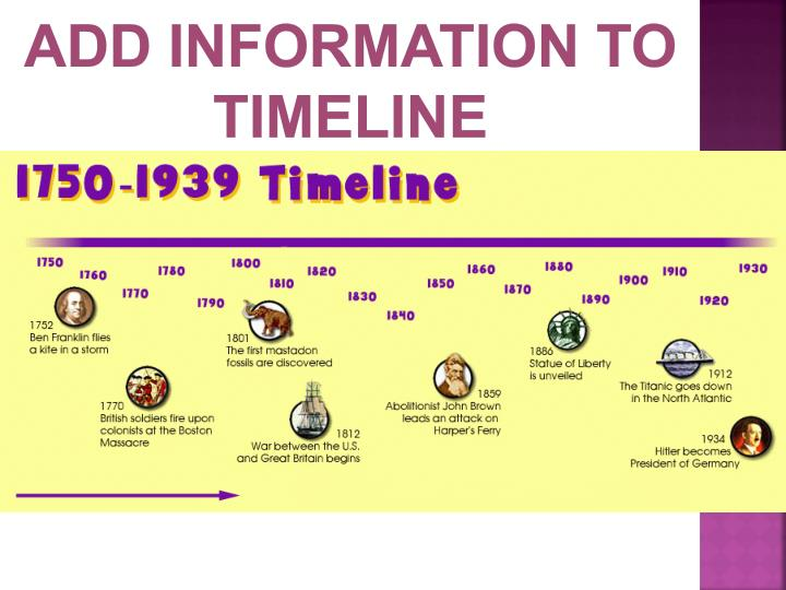 Add Information to Timeline