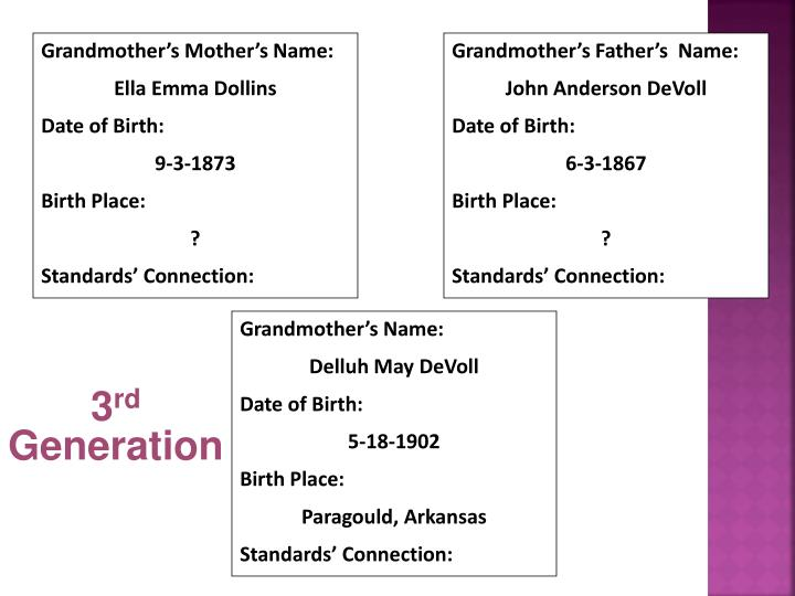 Grandmother's Mother's Name: