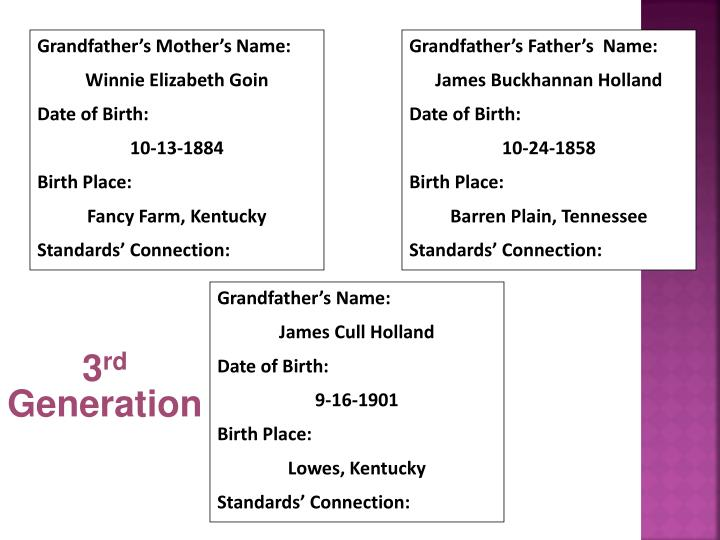 Grandfather's Mother's Name: